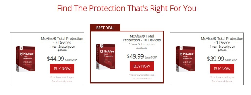 McAfee Review: What One Can Get From The Antivirus in 2019
