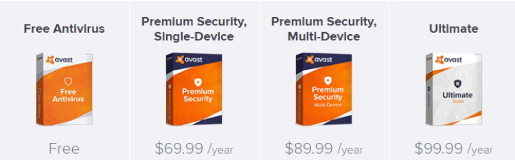 Avast Packages