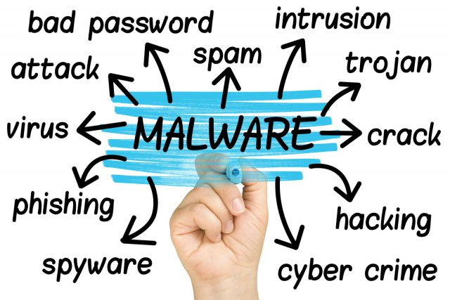 Malware Protection: how to