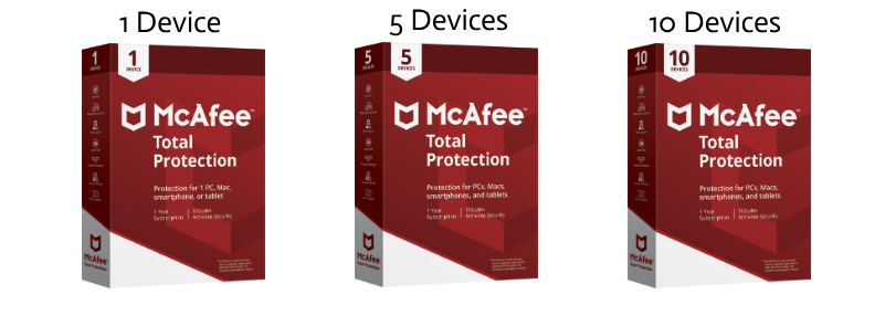 McAfee Antivirus Packages.