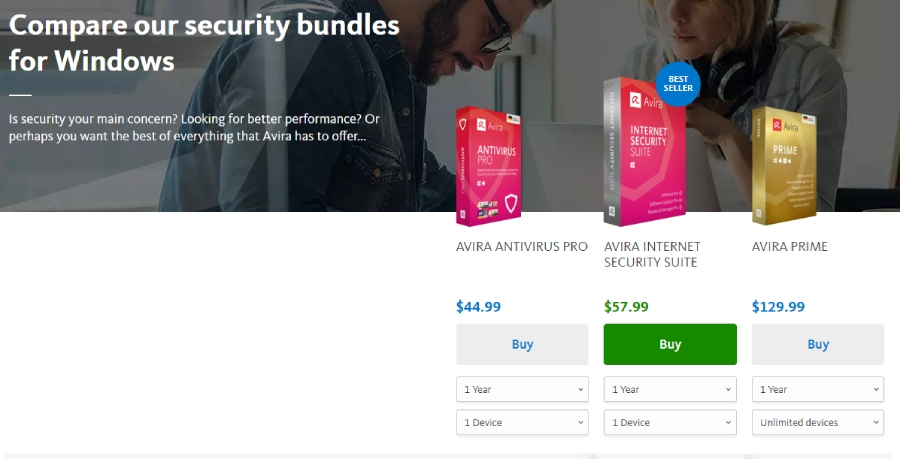 Avira: antivirus, prices, plans