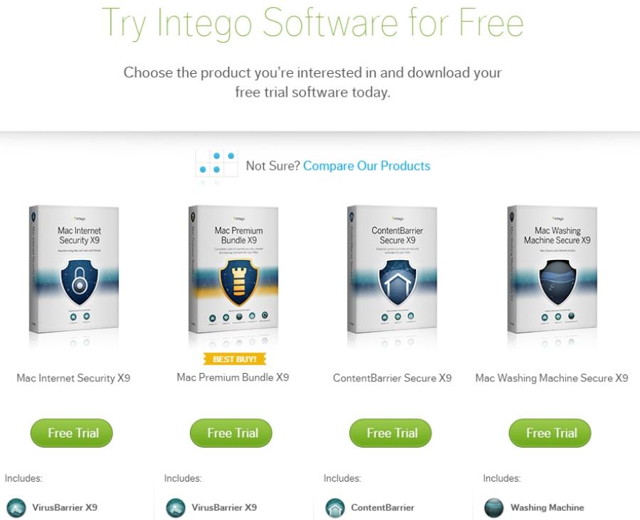 Intego: antivirus, free vesion